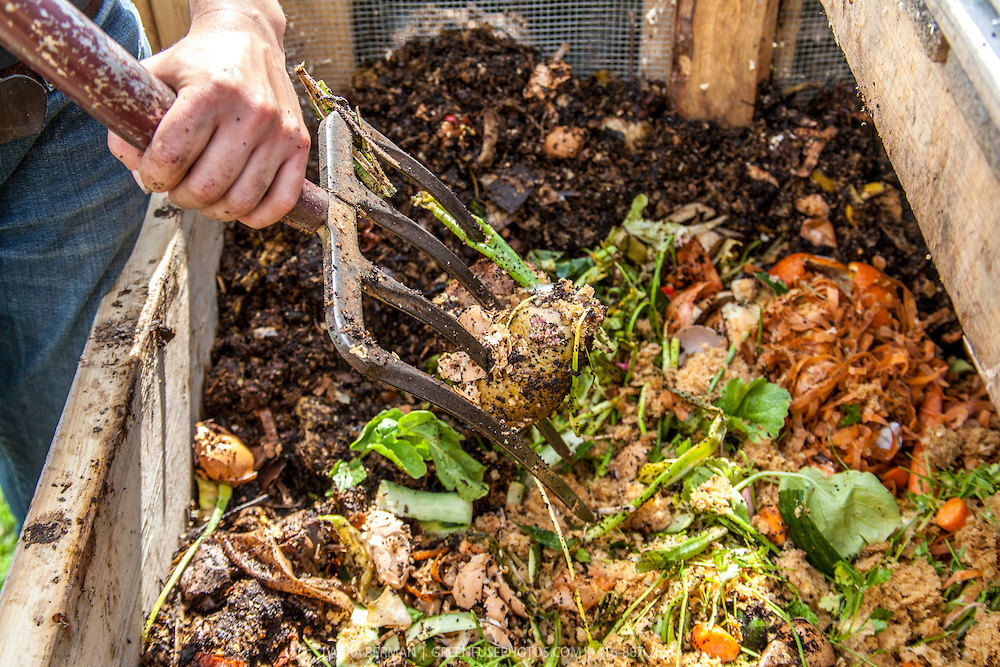 Aspirational goal setting compels action pyxera global for Compost tuin
